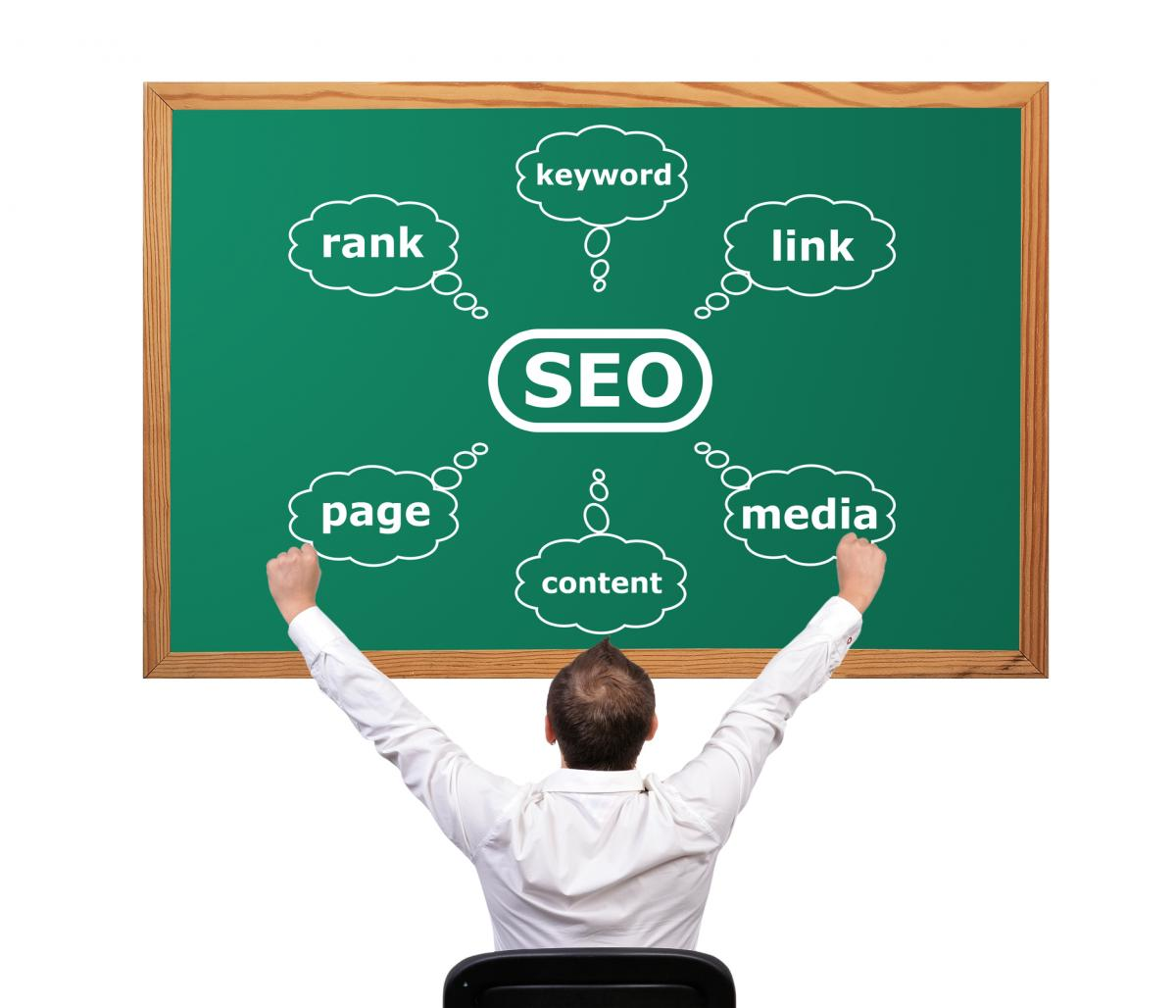 Choosing the Keywords for a Quality Domain Name