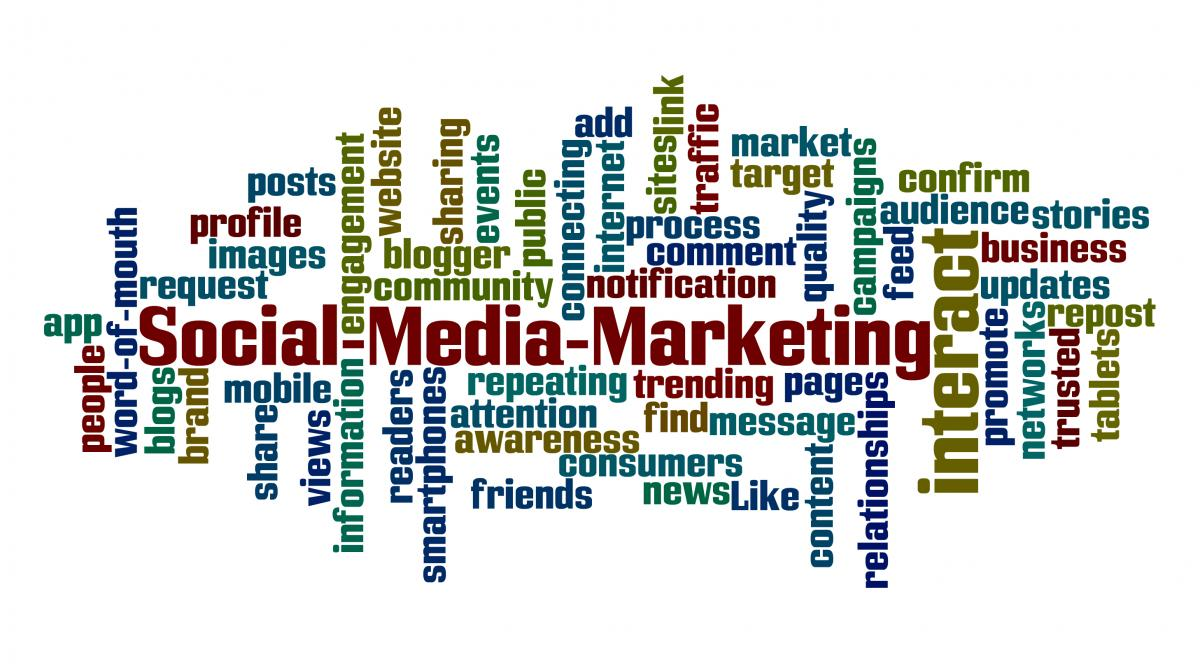 Key points to include in your social media strategy