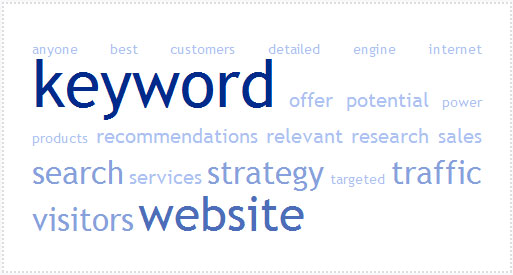 Keyword Research and Keyword Strategy