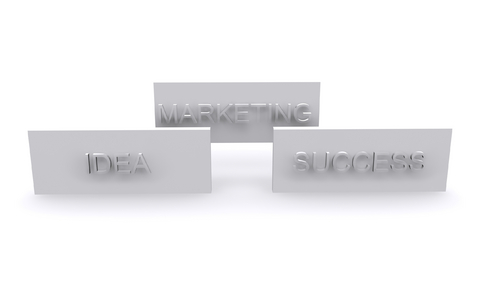 Intelligent and expert marketing strategy, brand strategy, and online marketing strategy